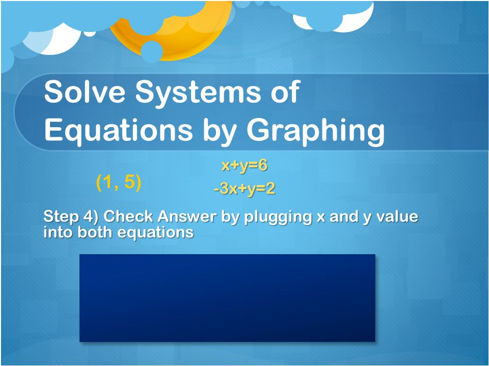 Solve Systems of Equations by Graphing x+y=6-3x+y=2 Step 4) Check Answer by plugging x and y value into both equations (1, 5) x=1, y=5 1+5=6 6=6 x=1, y=5 -3(1)+5=2 -3+5=2 2=2