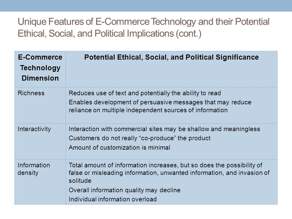 Unique Features of E-Commerce Technology and their Potential Ethical, Social, and Political Implications (cont.) E-Commerce Technology Dimension Poten
