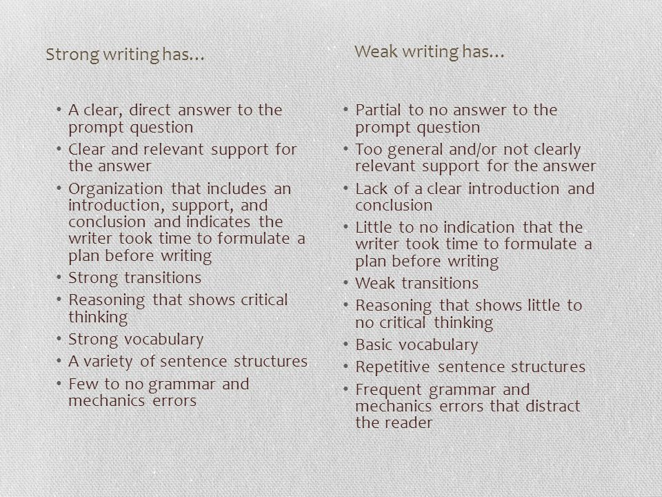 Planning Your Essay 1.Read the prompt carefully 2.Brainstorm possible answers and support 3.Arrange details (outline) 4.Draft 5.Edit/revise 6.Proofread