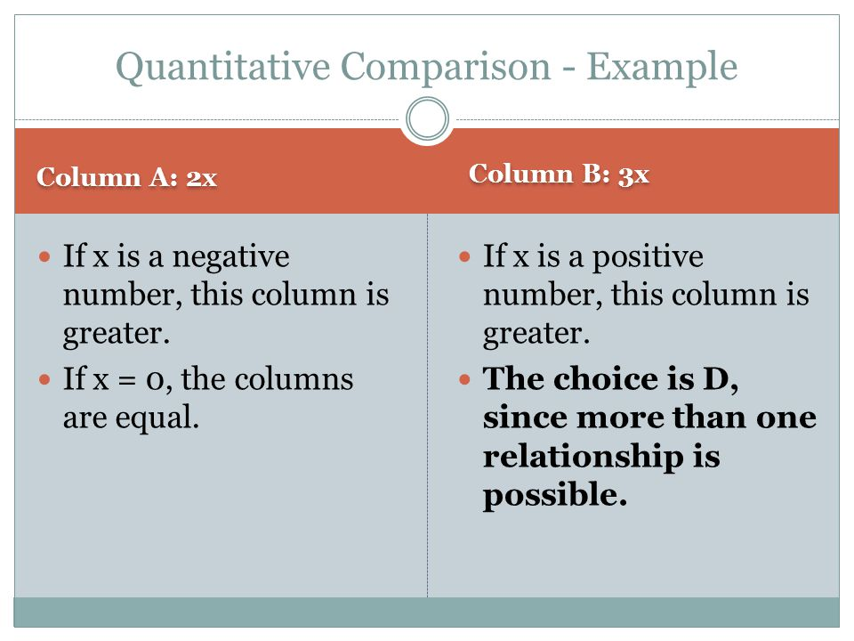 Column A: 2x Column B: 3x If x is a negative number, this column is greater.