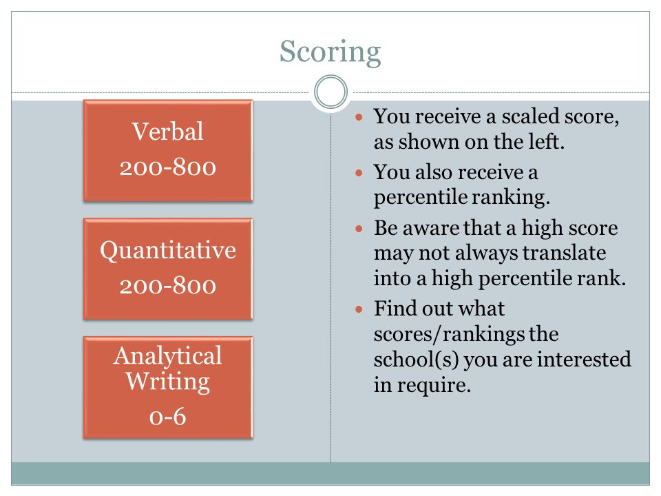 Scoring Verbal 200-800 Quantitative 200-800 Analytical Writing 0-6 You receive a scaled score, as shown on the left.