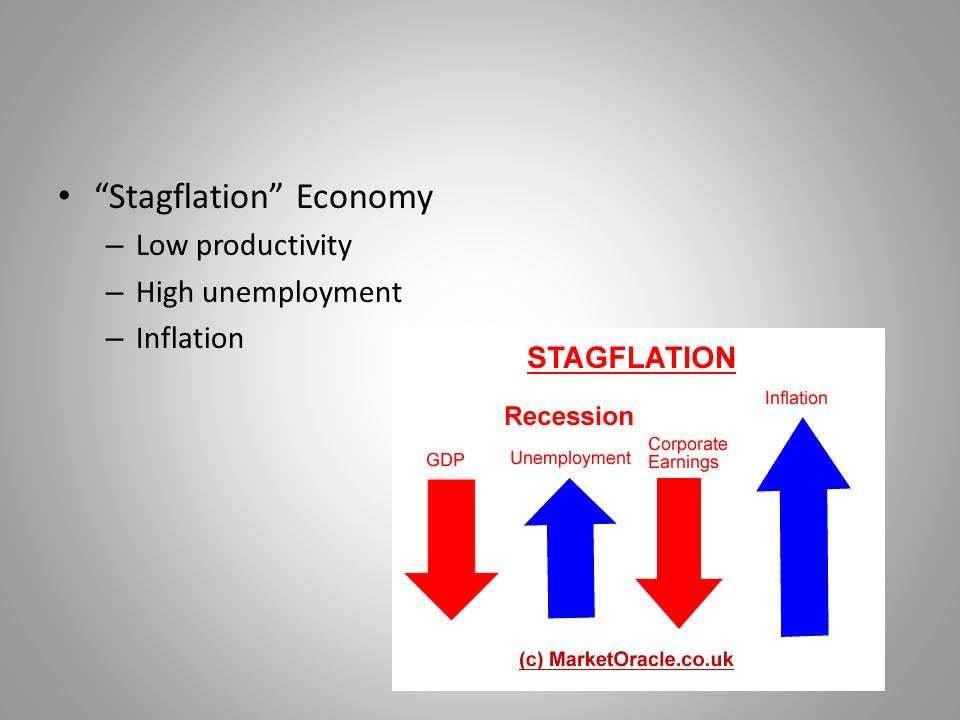 Stagflation Economy – Low productivity – High unemployment – Inflation