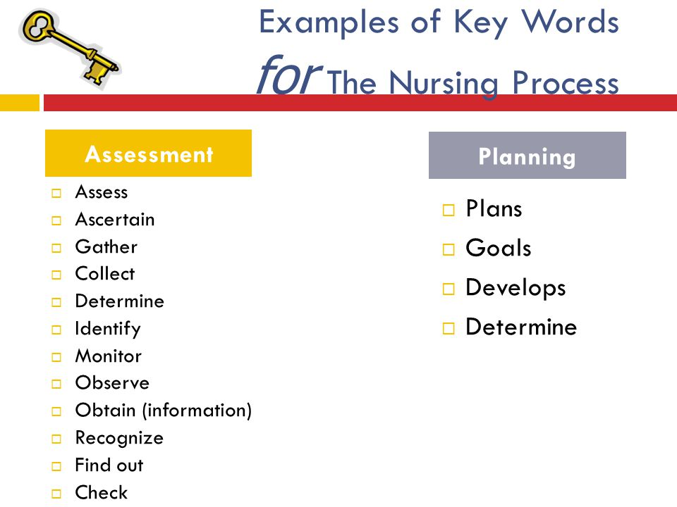 Examples of Key Words for The Nursing Process  Plans  Goals  Develops  Determine Planning Assessment  Assess  Ascertain  Gather  Collect  Det