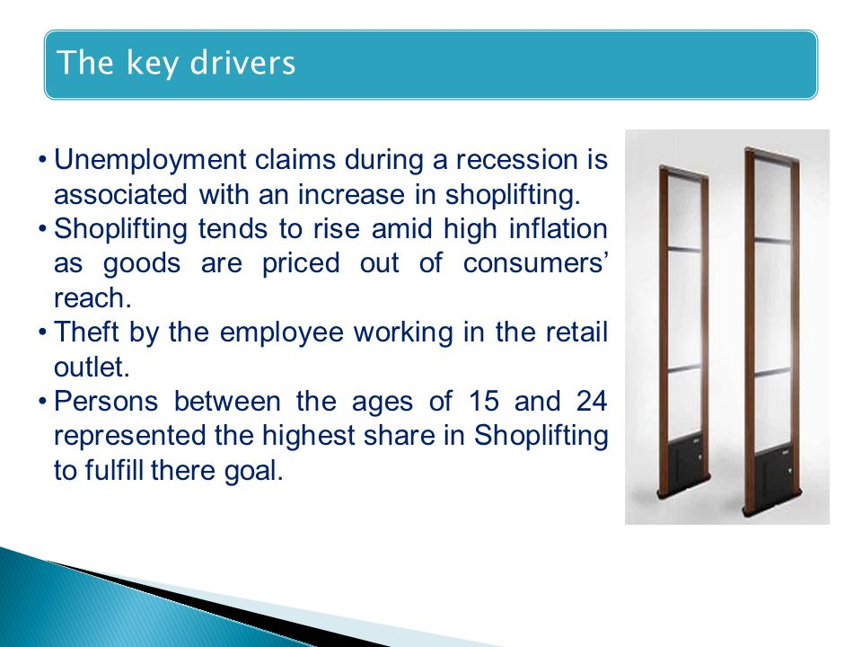 The key drivers Unemployment claims during a recession is associated with an increase in shoplifting.