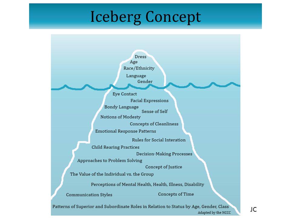 Iceberg Concept JC