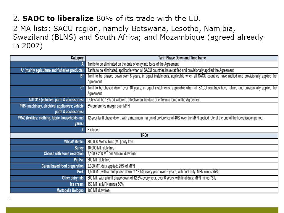 EU Tariff phase down for SA Geographical indication: 105 SA GI and 251 EU GI protected ECDPMPage 10