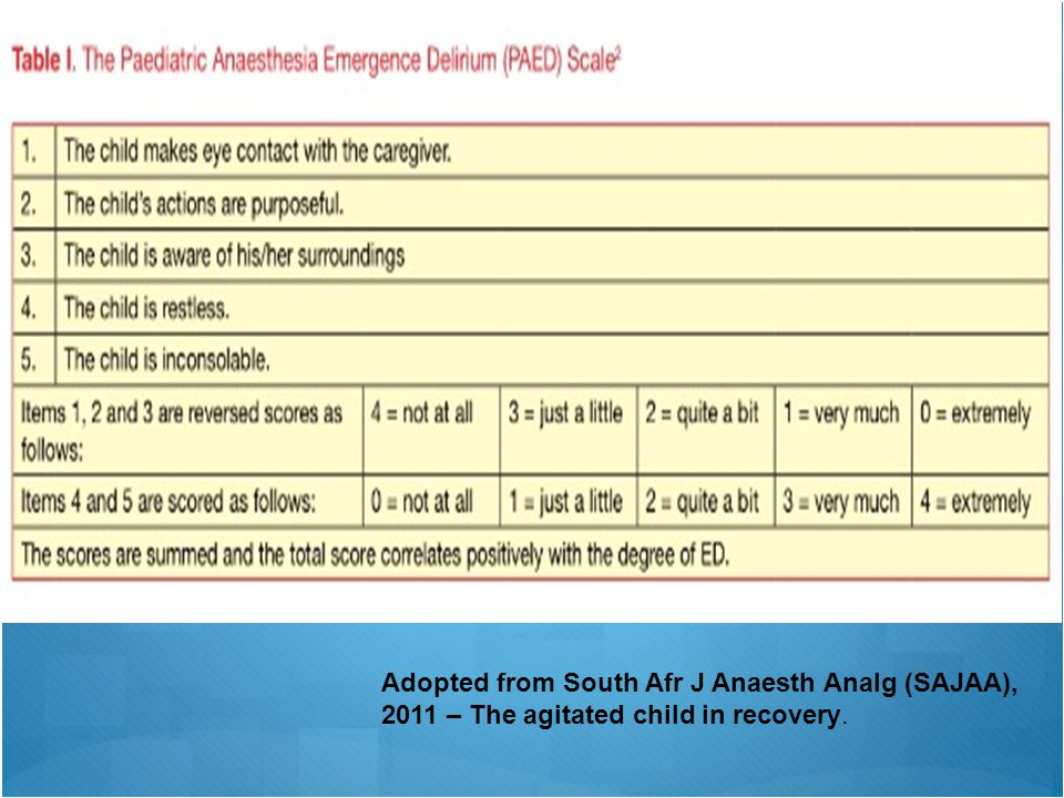 Adopted from South Afr J Anaesth Analg (SAJAA), 2011 – The agitated child in recovery.