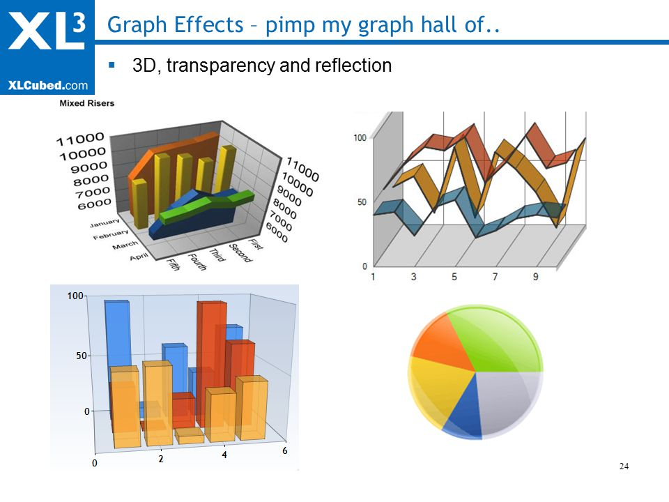 24 Graph Effects – pimp my graph hall of..  3D, transparency and reflection