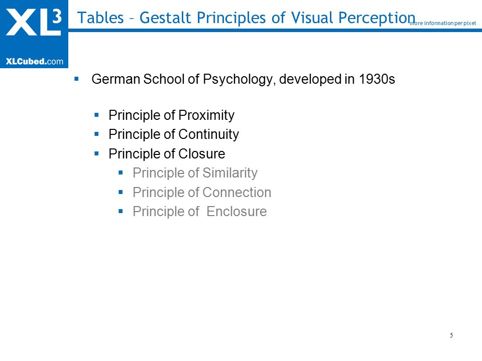 Tables - Gestalt principle of Proximity  Proximity  We perceive nearby objects as belonging to a group 6 more information per pixel  3 arrangements of 49 dots, 7 by 7  – 3 perspectives of what we are looking at