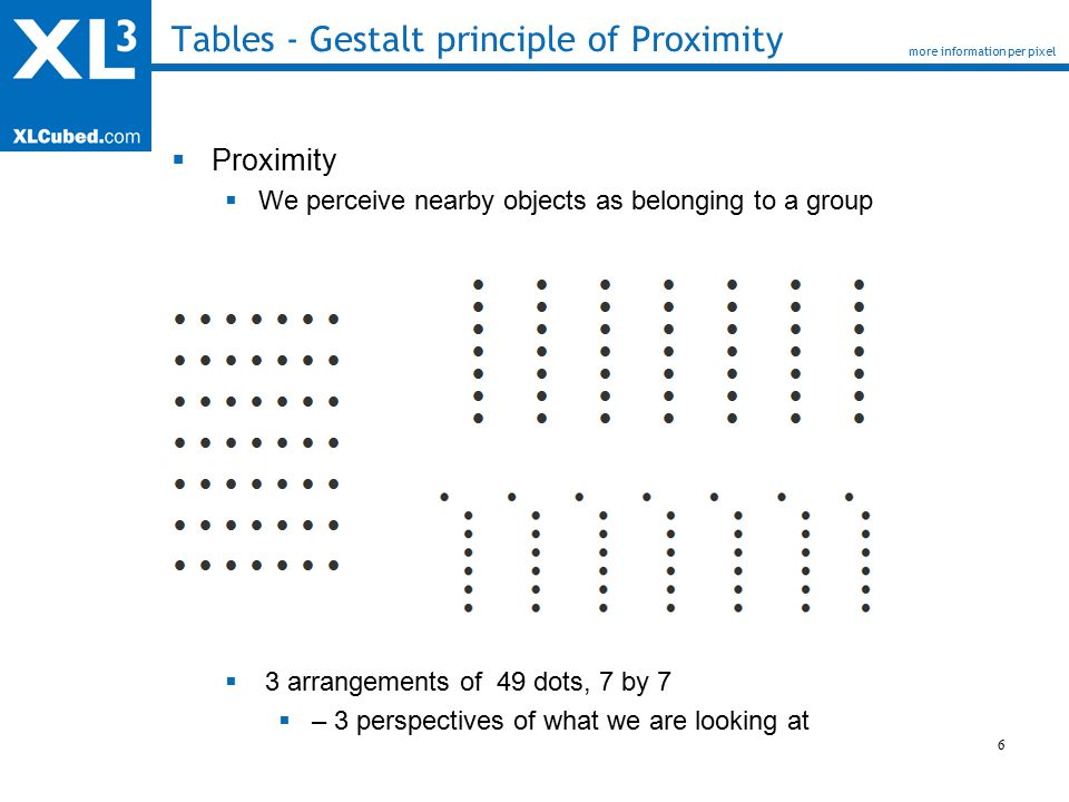Tables – Gestalt principle of Continuity  Continuity  When something is introduced as a series we tend to perpetuate it 7  Even with inconsistent widths, the visual grouping still persists while the left or right alignment is in place more information per pixel