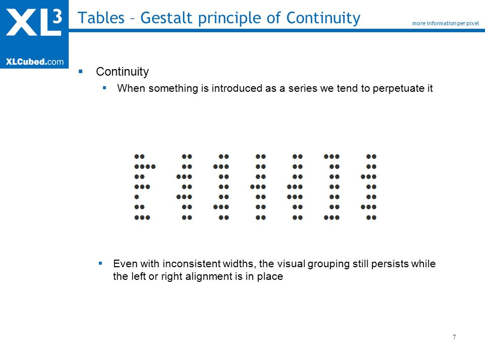 Tables – Gestalt principle of Continuity  Continuity  When something is introduced as a series we tend to perpetuate it 7  Even with inconsistent widths, the visual grouping still persists while the left or right alignment is in place more information per pixel