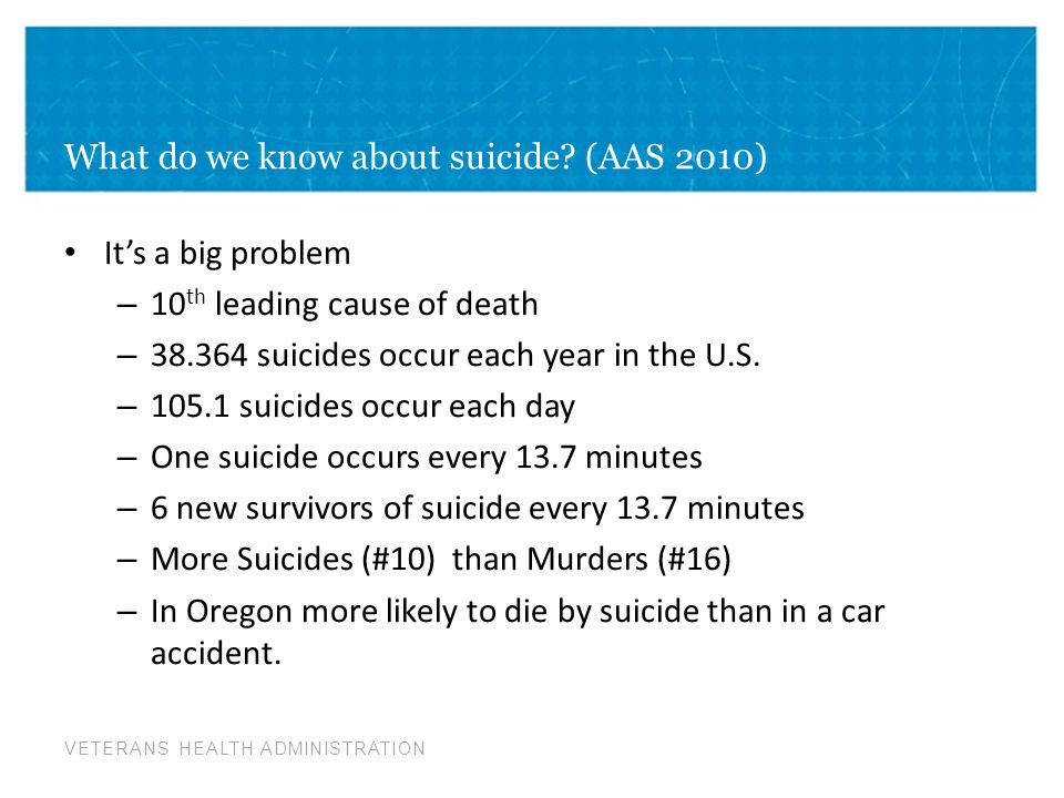 VETERANS HEALTH ADMINISTRATION What do we know about suicide.
