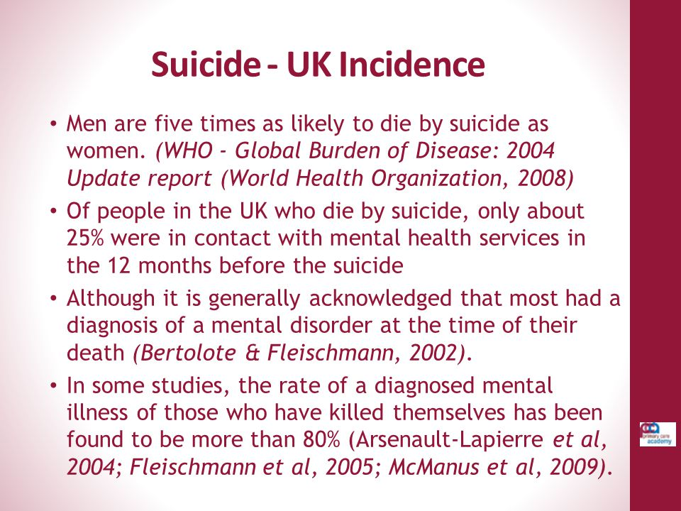 Suicide - UK Incidence Men are five times as likely to die by suicide as women. (WHO - Global Burden of Disease: 2004 Update report (World Health Orga