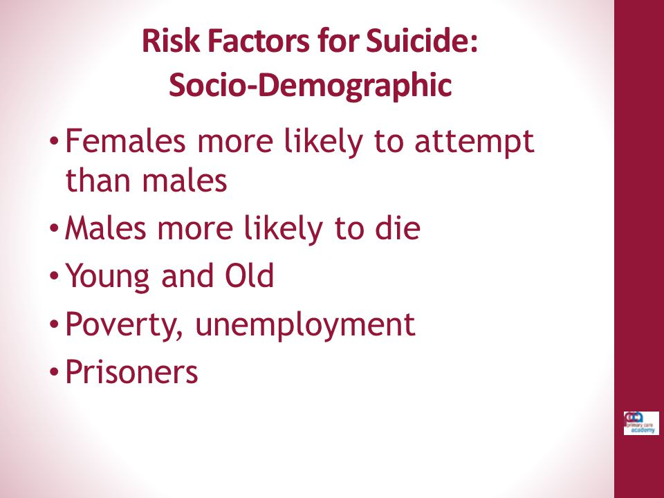 Risk Factors for Suicide: Socio-Demographic Females more likely to attempt than males Males more likely to die Young and Old Poverty, unemployment Pri