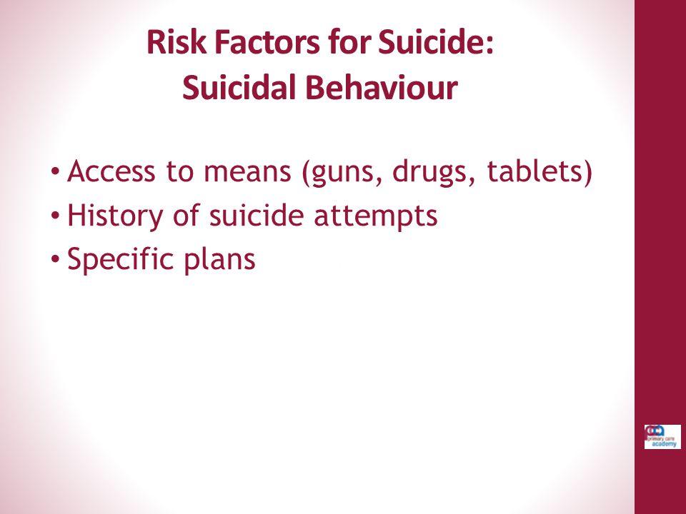 Risk Factors for Suicide: Suicidal Behaviour Access to means (guns, drugs, tablets) History of suicide attempts Specific plans