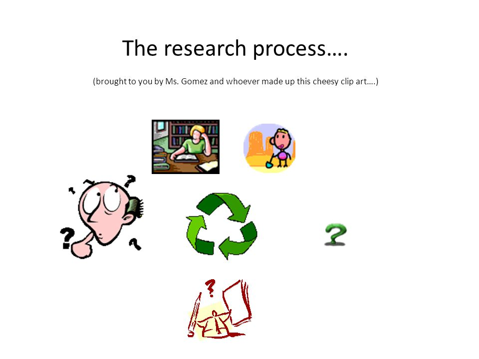 The research process…. (brought to you by Ms. Gomez and whoever made up this cheesy clip art….)