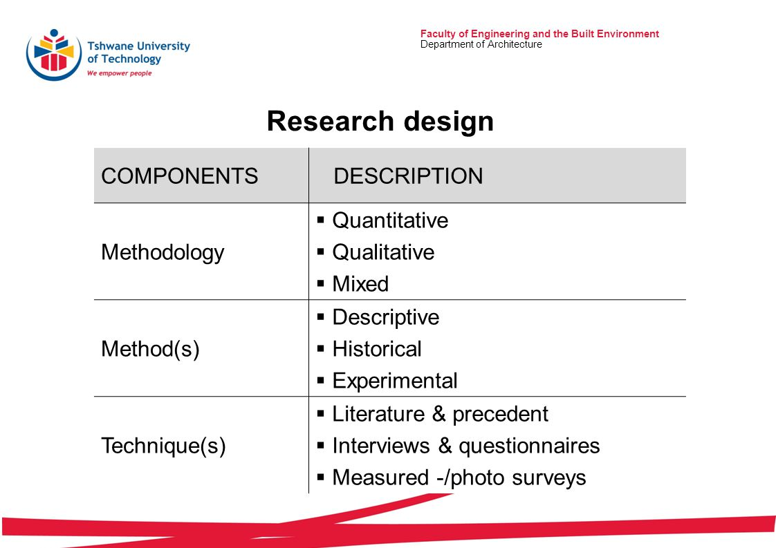 Faculty of Engineering and the Built Environment Department of Architecture COMPONENTS DESCRIPTION Methodology  Quantitative  Qualitative  Mixed Me