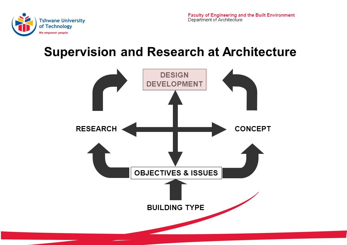Supervision and Research at Architecture Faculty of Engineering and the Built Environment Department of Architecture BUILDING TYPE OBJECTIVES & ISSUES RESEARCHCONCEPT DESIGN DEVELOPMENT