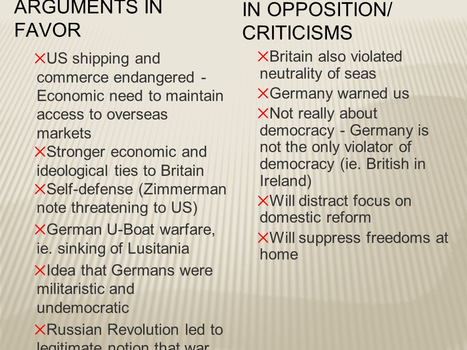 ARGUMENTS IN FAVOR IN OPPOSITION/ CRITICISMS ✕ US shipping and commerce endangered - Economic need to maintain access to overseas markets ✕ Stronger economic and ideological ties to Britain ✕ Self-defense (Zimmerman note threatening to US) ✕ German U-Boat warfare, ie.