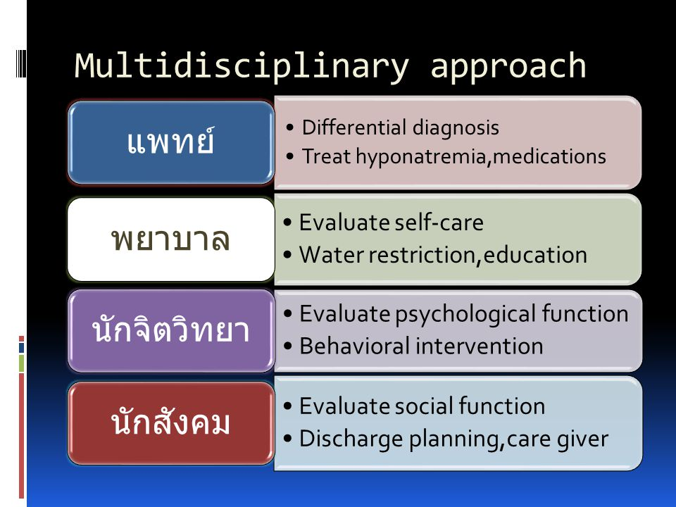 Multidisciplinary approach Differential diagnosis Treat hyponatremia,medications แพทย์ Evaluate self-care Water restriction,education พยาบาล Evaluate