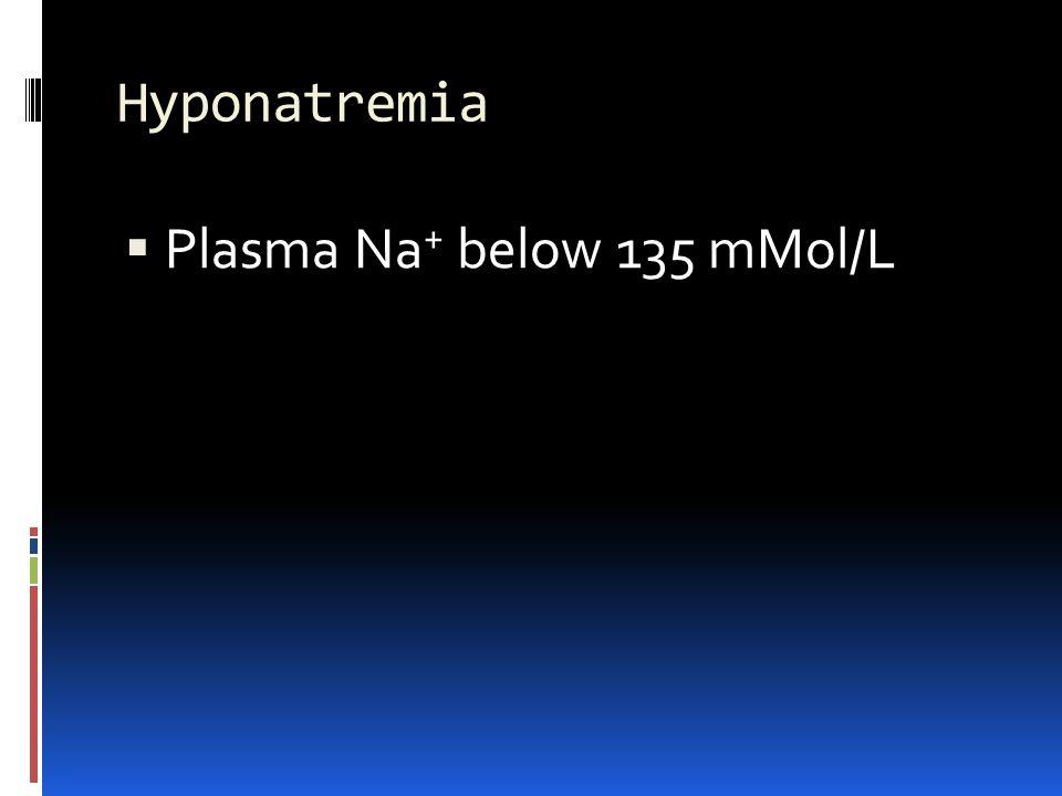 Hyponatremia  Plasma Na + below 135 mMol/L