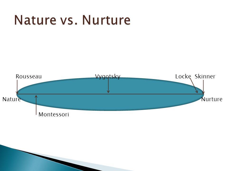 Rousseau Vygotsky Locke Skinner Montessori Nature Nurture