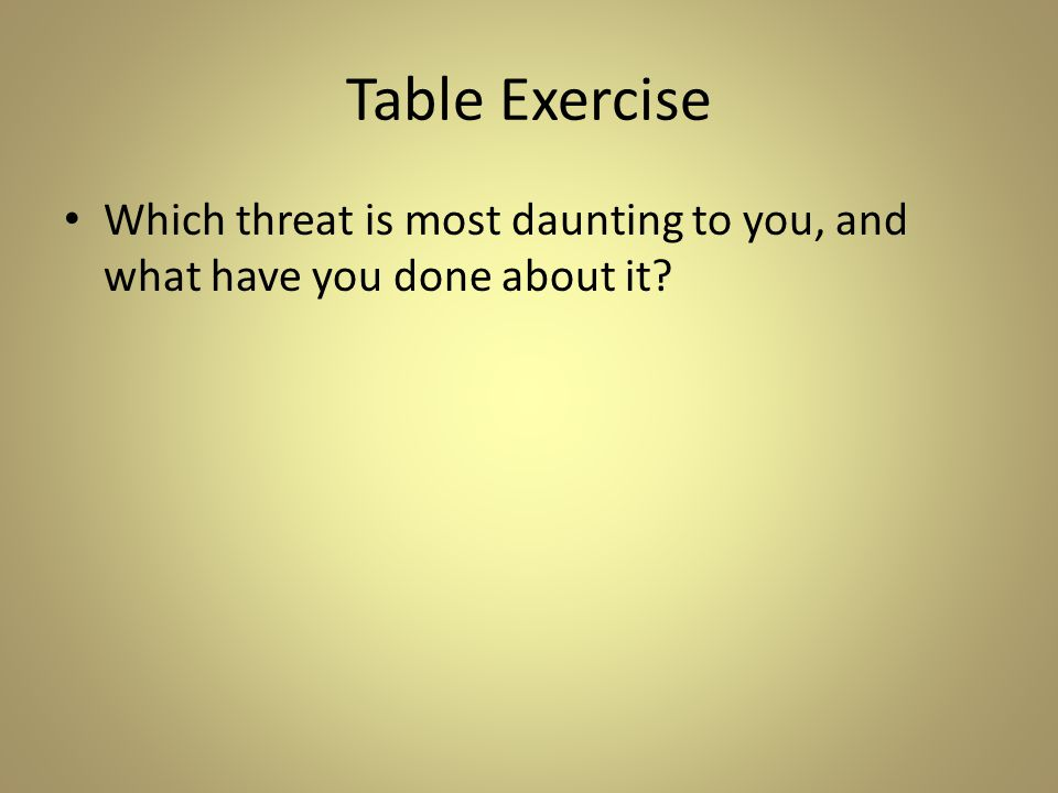Table Exercise Which threat is most daunting to you, and what have you done about it?