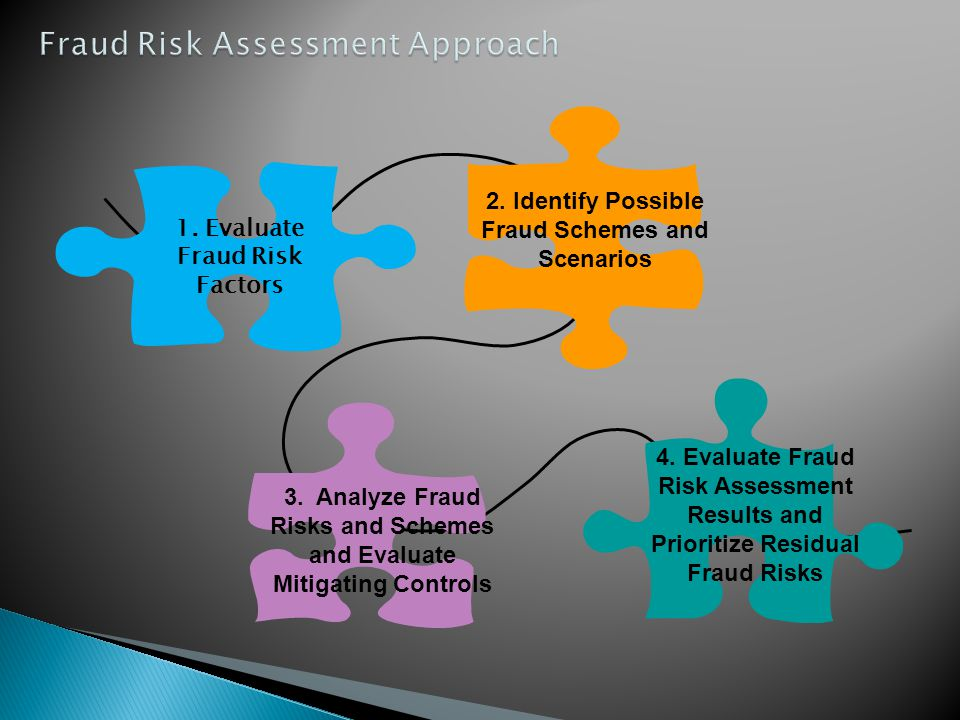 1. Evaluate Fraud Risk Factors 3. Analyze Fraud Risks and Schemes and Evaluate Mitigating Controls 4. Evaluate Fraud Risk Assessment Results and Prior