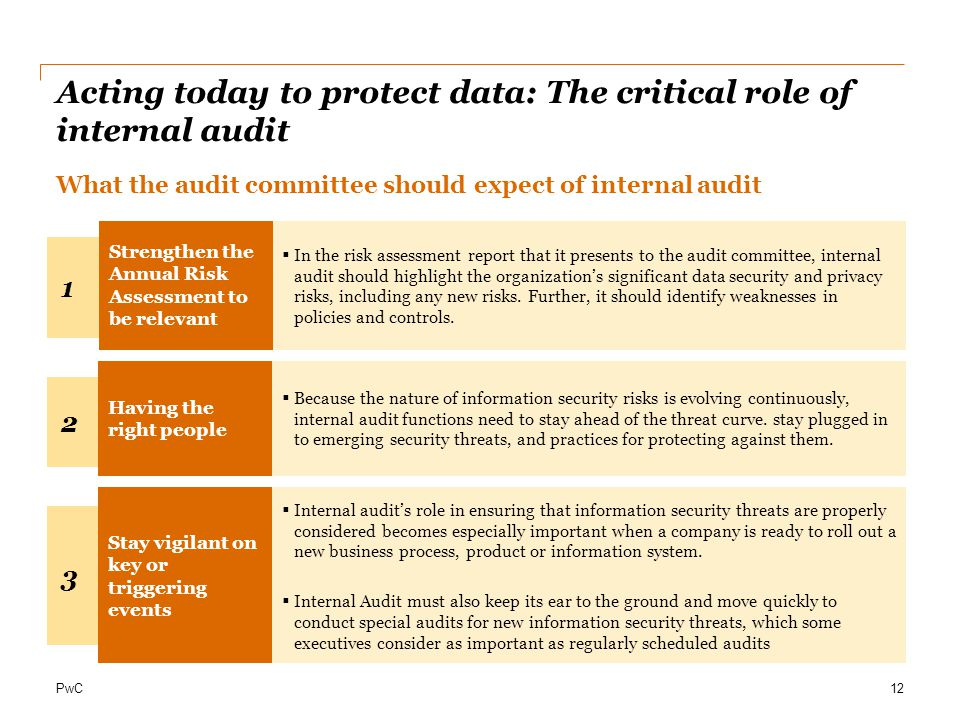 PwC Acting today to protect data: The critical role of internal audit 12 What the audit committee should expect of internal audit  In the risk assess