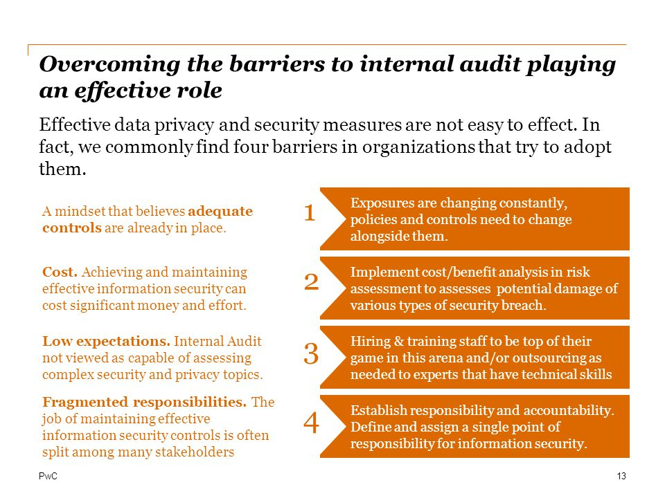 PwC Overcoming the barriers to internal audit playing an effective role Effective data privacy and security measures are not easy to effect. In fact,