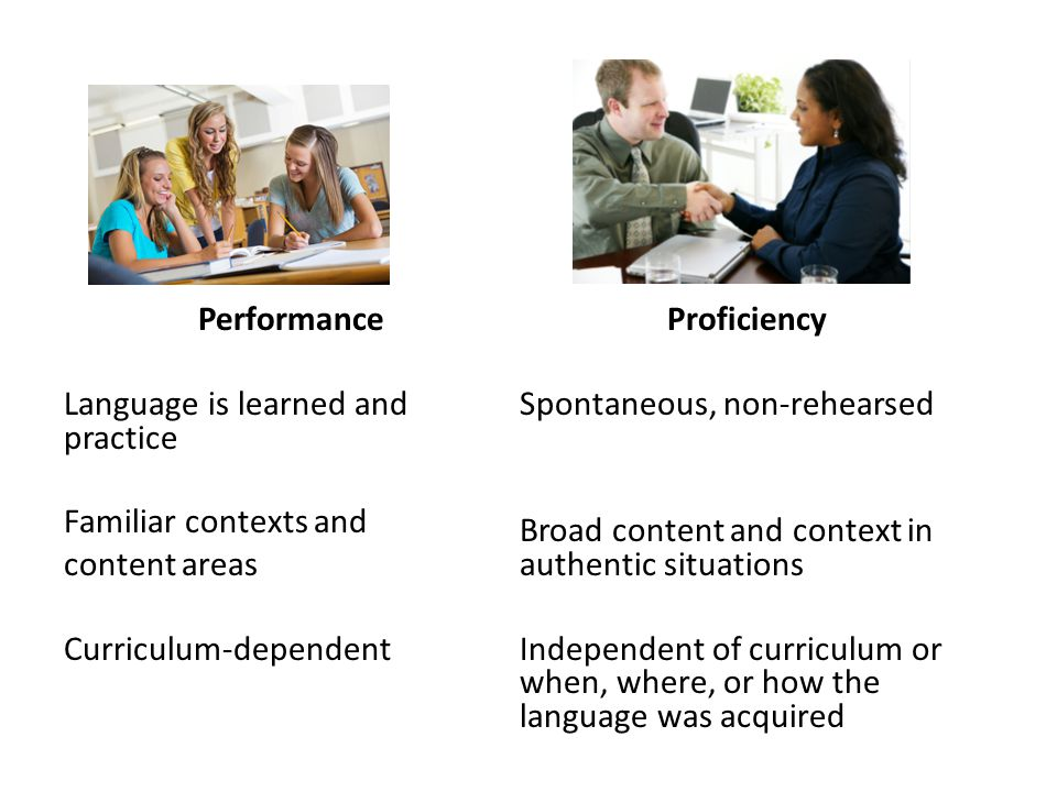 Performance Language is learned and practice Familiar contexts and content areas Curriculum-dependent Proficiency Spontaneous, non-rehearsed Broad content and context in authentic situations Independent of curriculum or when, where, or how the language was acquired