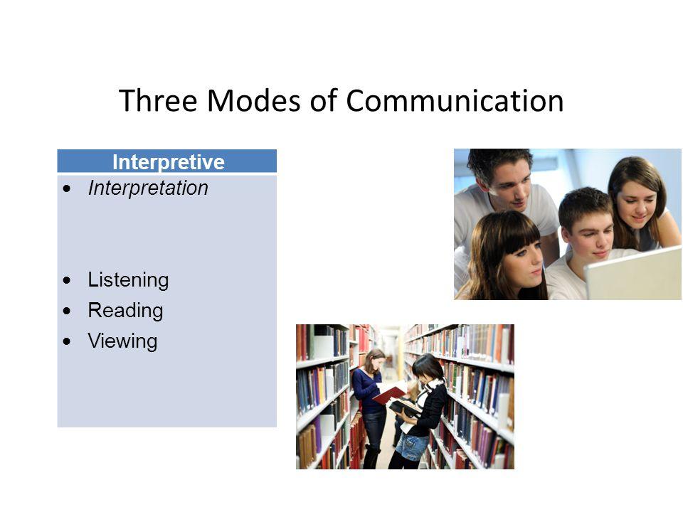 Three Modes of Communication Interpretive  Interpretation  Listening  Reading  Viewing