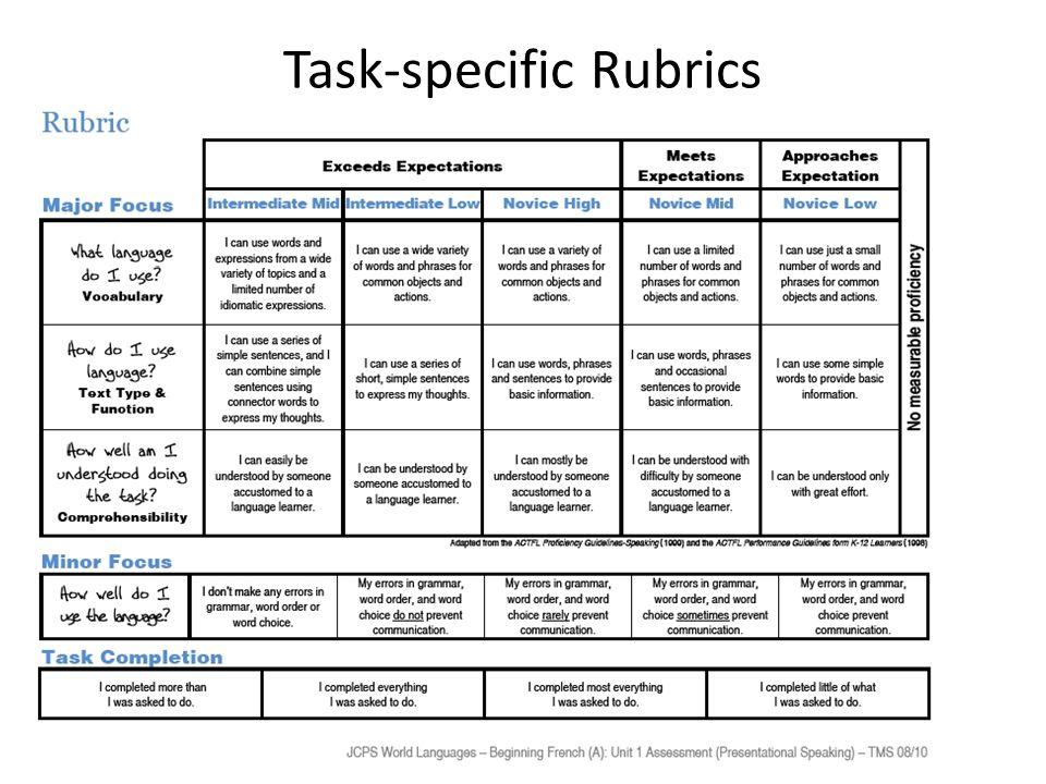 Task-specific Rubrics