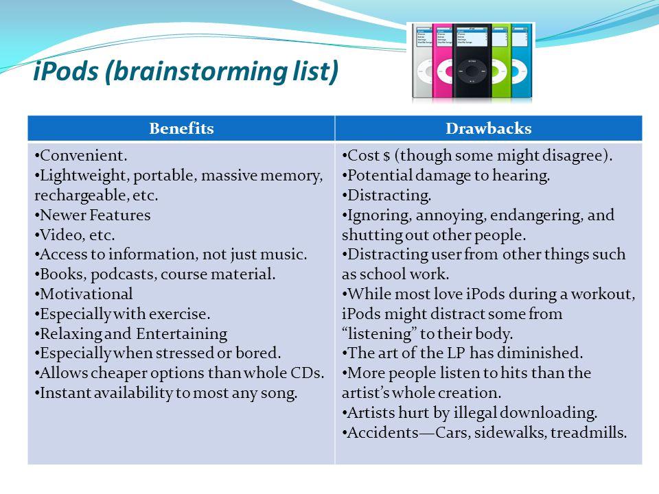 iPods (brainstorming list) BenefitsDrawbacks Convenient. Lightweight, portable, massive memory, rechargeable, etc. Newer Features Video, etc. Access t