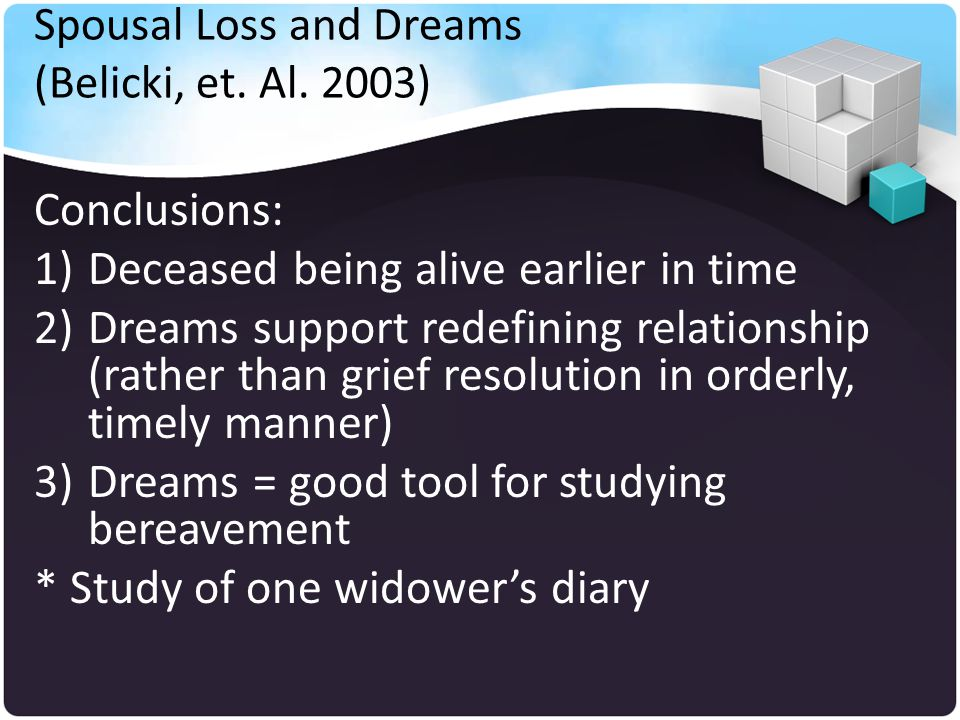 Spousal Loss and Dreams (Belicki, et. Al.