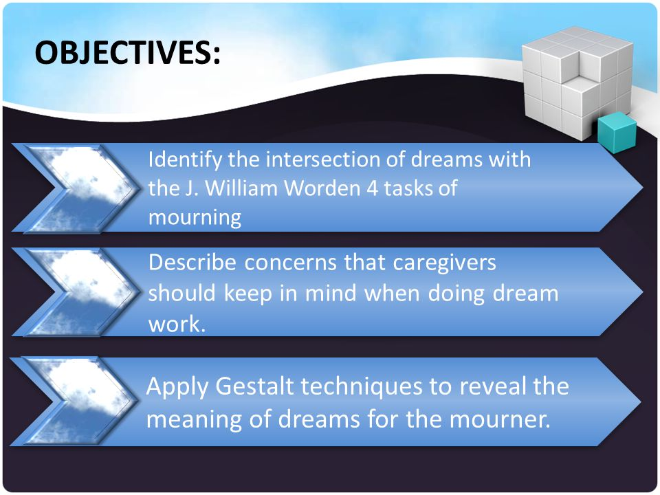 Dreams about the dead (Barrett, 1991) 4 Categories: – 18% State-of Death: Deceased described what it is like to be dead , phone calls, lucid – 23% Advice: Delivered messages to living – 39% Back-to-Life, I didn't die (usually shortly after the death), or desire to change death circumstance – 29% Leave-taking, Chance to say good-bye , lucid