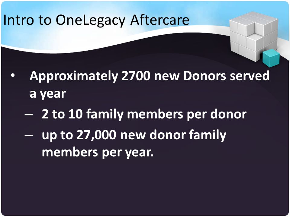 Intro to OneLegacy Aftercare Approximately 2700 new Donors served a year – 2 to 10 family members per donor – up to 27,000 new donor family members per year.