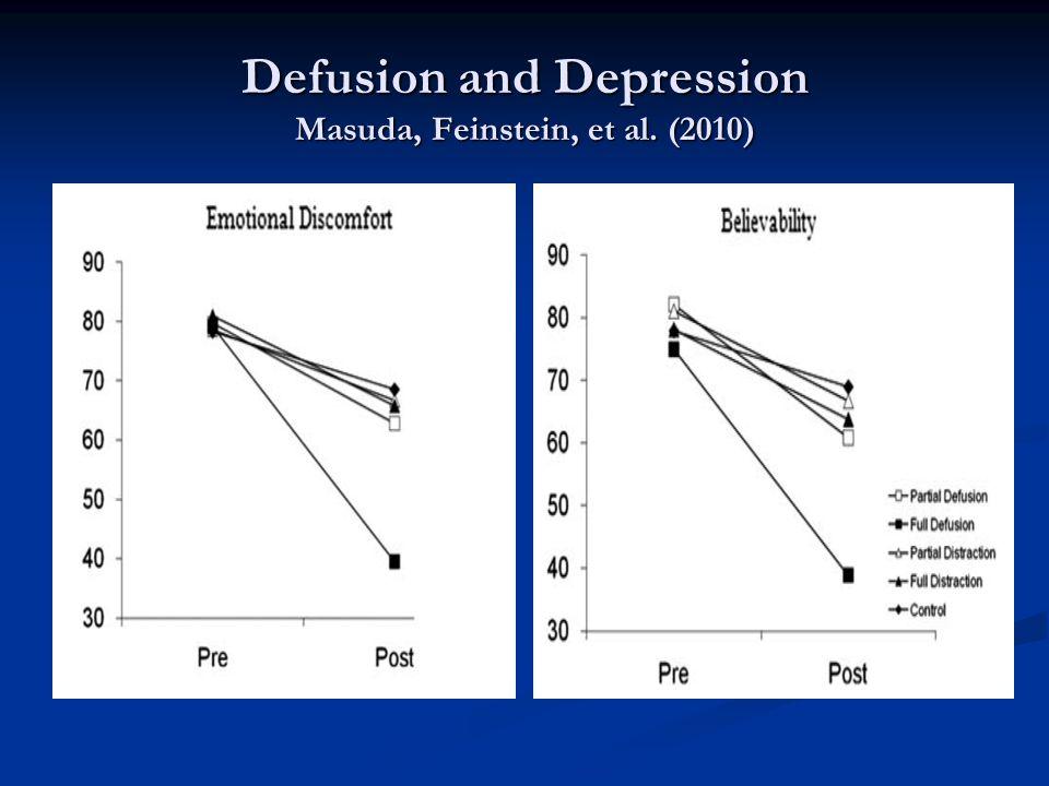 Defusion and Depression Masuda, Feinstein, et al. (2010)