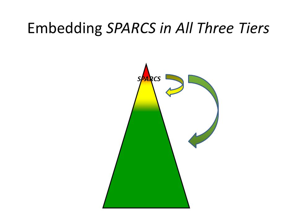 SPARCS Embedding SPARCS in All Three Tiers