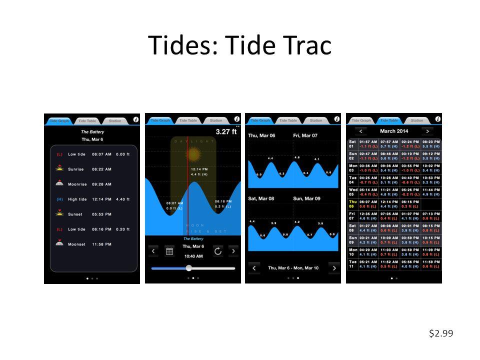 Tides: Tide Trac $2.99