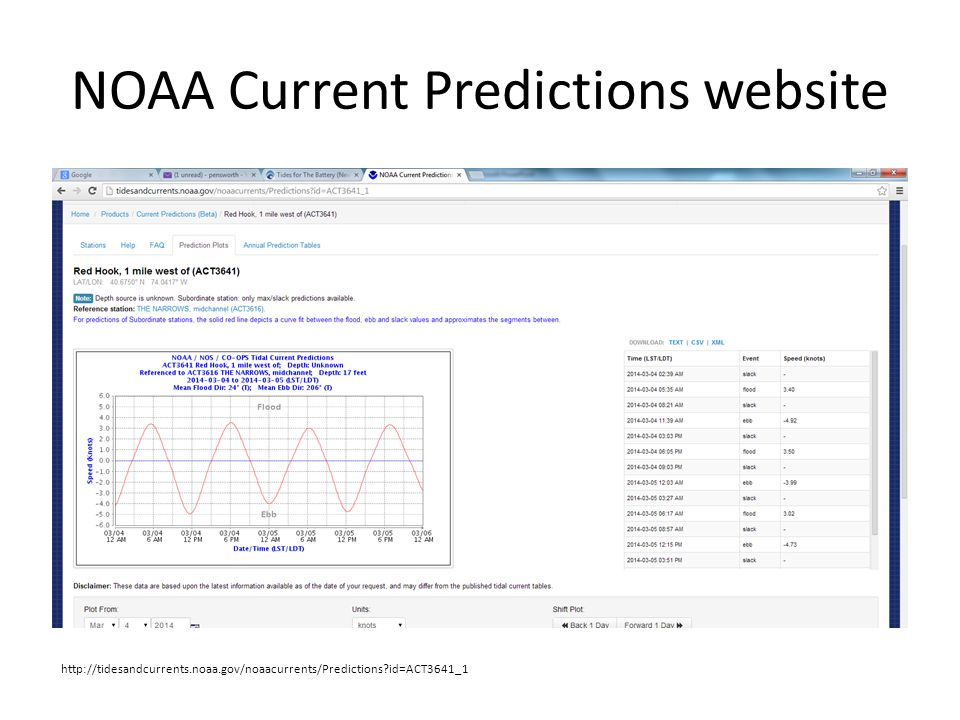 NOAA Current Predictions website http://tidesandcurrents.noaa.gov/noaacurrents/Predictions id=ACT3641_1