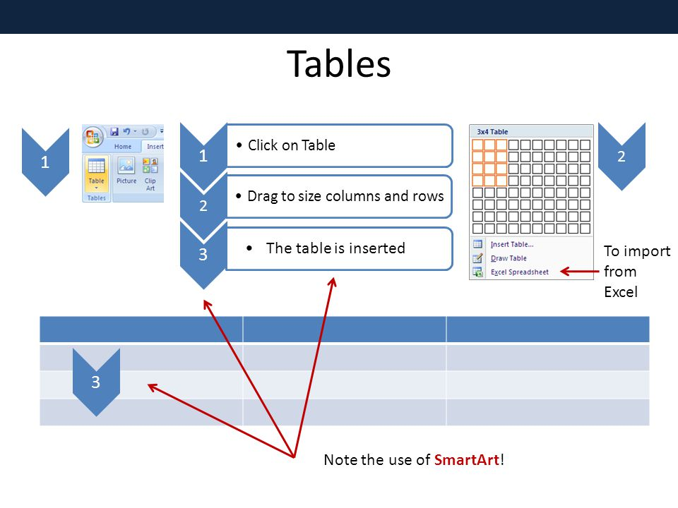 Tables 1 Click on Table 2 The table is inserted 3 Drag to size columns and rows 1 2 3 Note the use of SmartArt.
