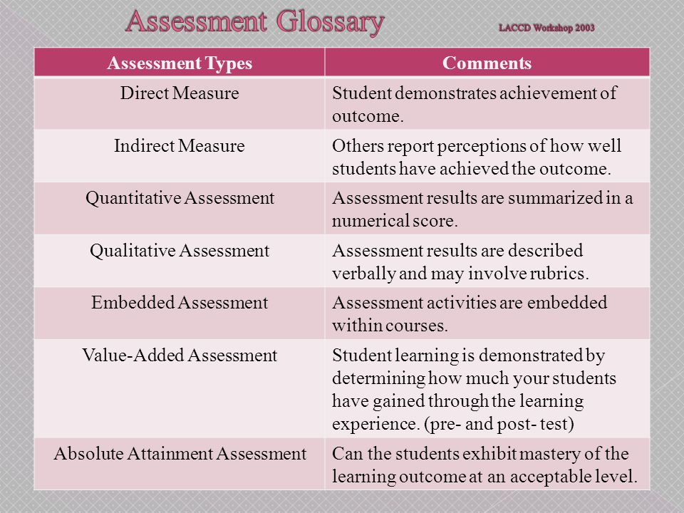 Assessment TypesComments Direct MeasureStudent demonstrates achievement of outcome. Indirect MeasureOthers report perceptions of how well students hav
