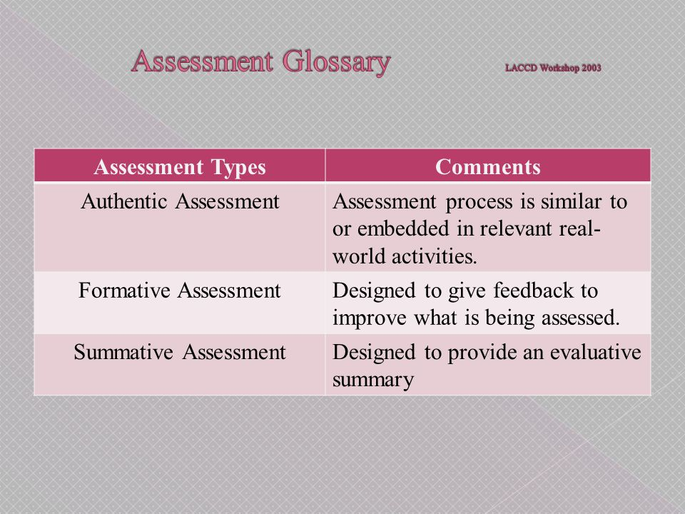 Assessment TypesComments Authentic AssessmentAssessment process is similar to or embedded in relevant real- world activities.