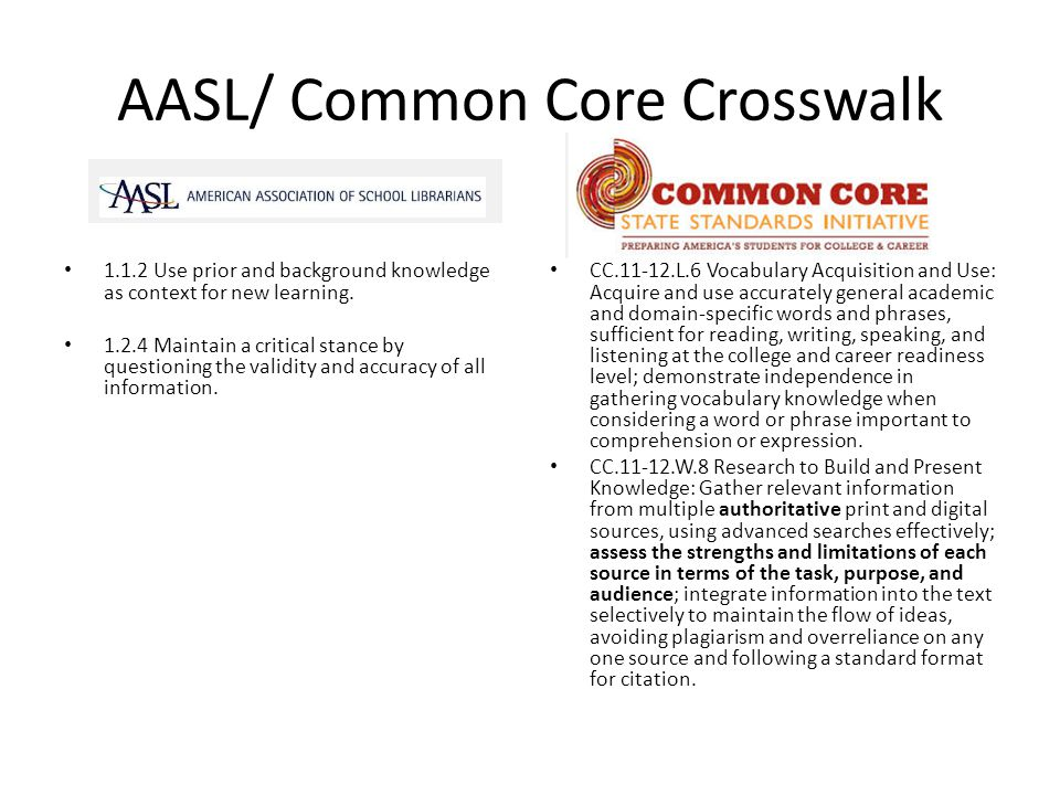 AASL/ Common Core Crosswalk 1.1.2 Use prior and background knowledge as context for new learning.
