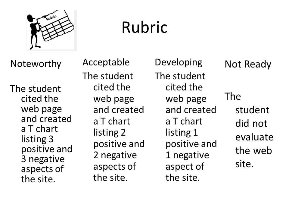 Rubric Noteworthy The student cited the web page and created a T chart listing 3 positive and 3 negative aspects of the site.