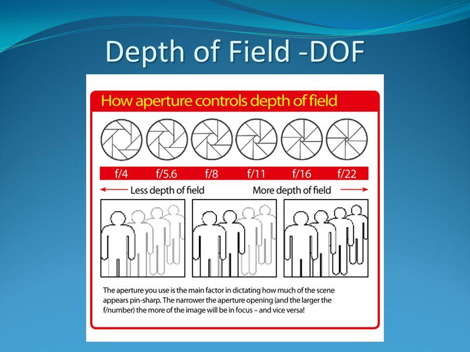 Depth of Field -DOF