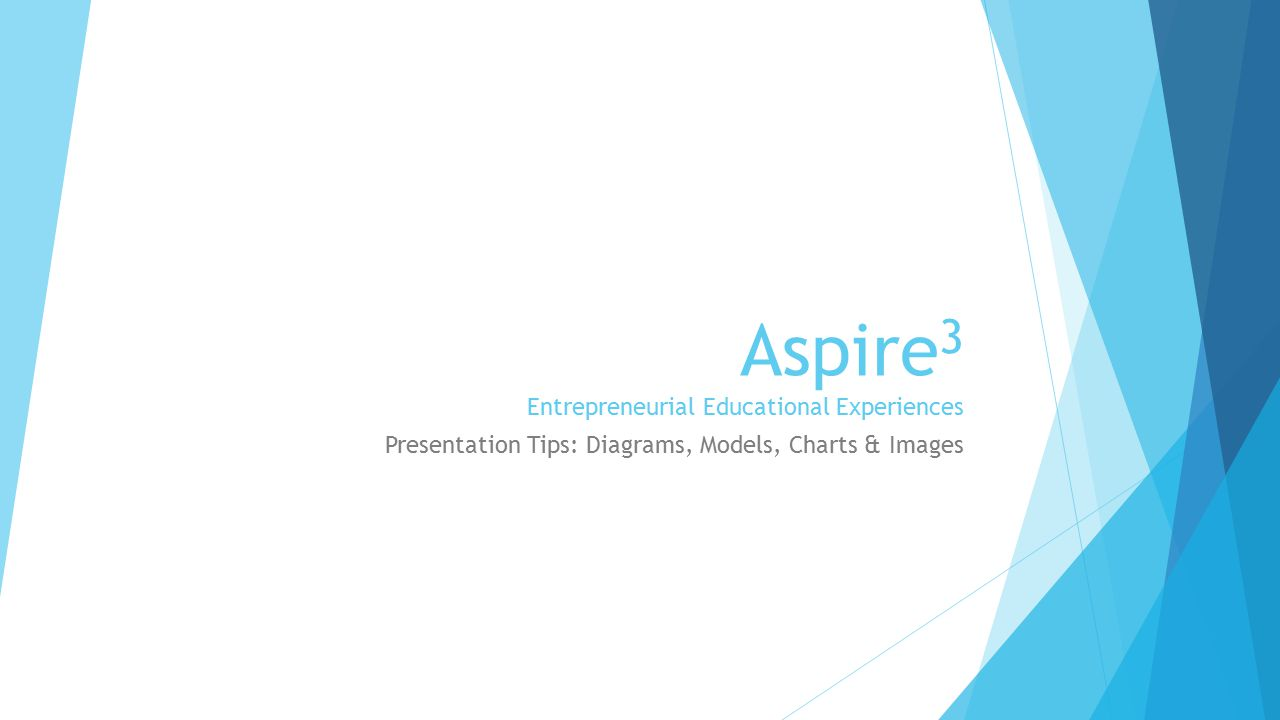 Aspire 3 Entrepreneurial Educational Experiences Presentation Tips: Diagrams, Models, Charts & Images