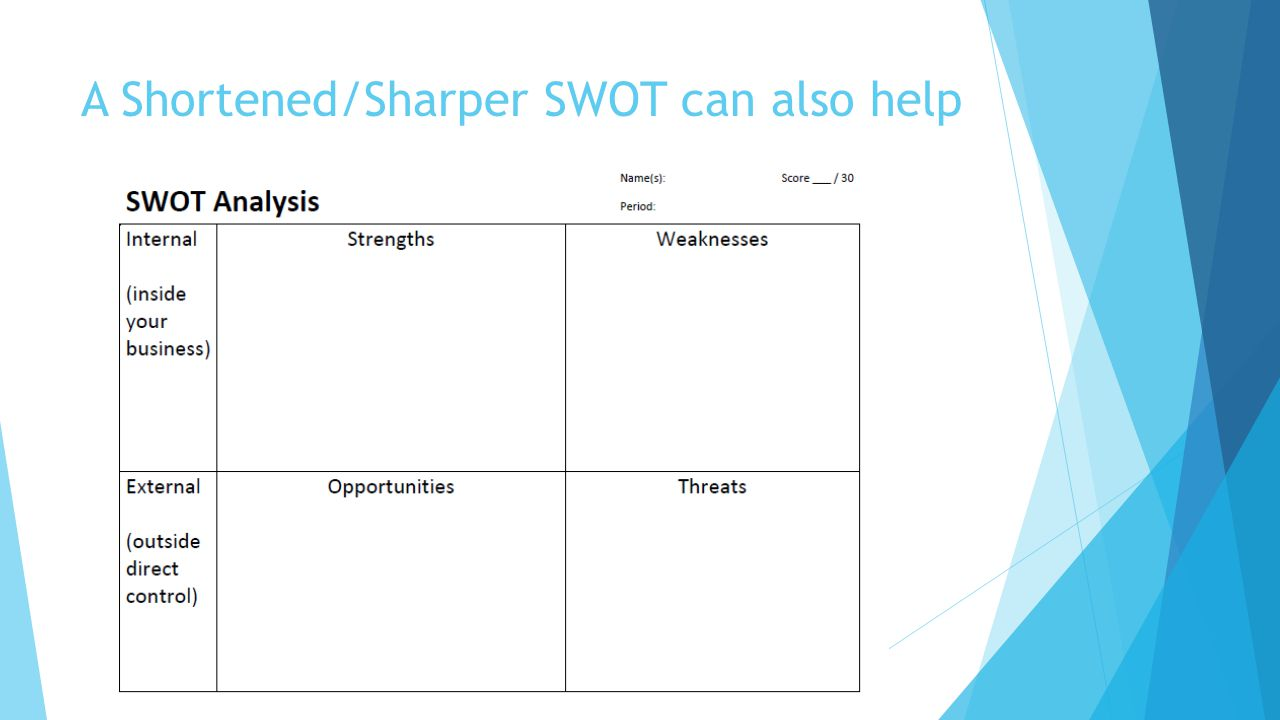 A Shortened/Sharper SWOT can also help