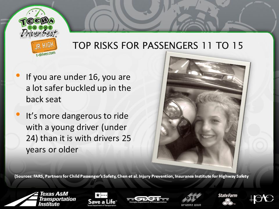 TOP RISKS FOR PASSENGERS 11 TO 15 If you are under 16, you are a lot safer buckled up in the back seat It's more dangerous to ride with a young driver (under 24) than it is with drivers 25 years or older (Sources: FARS, Partners for Child Passenger's Safety, Chen et al.